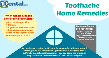 Toothache Home Remedies Infographic Preview
