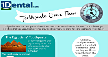 Evolution of Toothpaste Infographic Preview