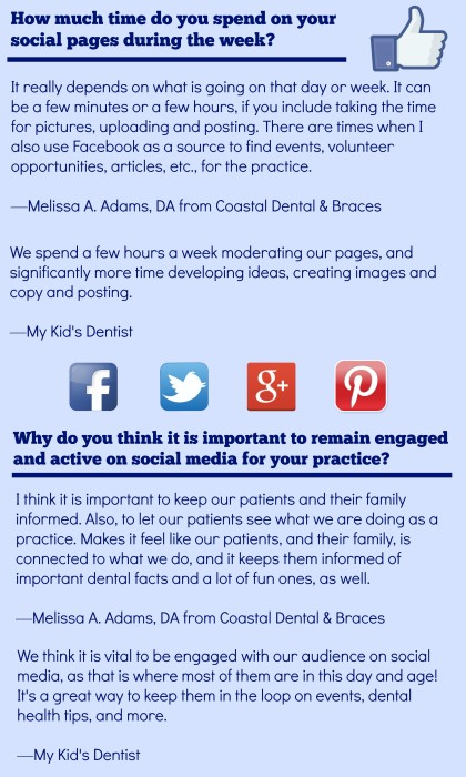 Top 5 Pediatric Dentists On Social Media For 2014