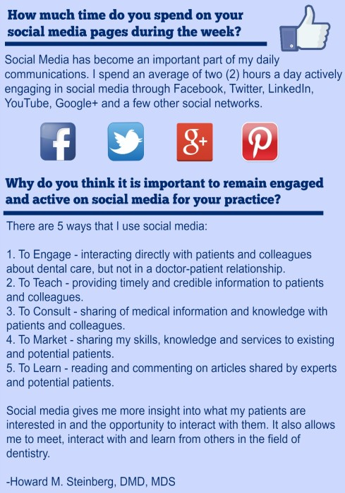 Top 10 Dentists On Social Media: Quote Box_Howard M Steinberg