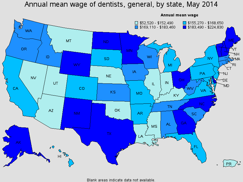 wages of dentists
