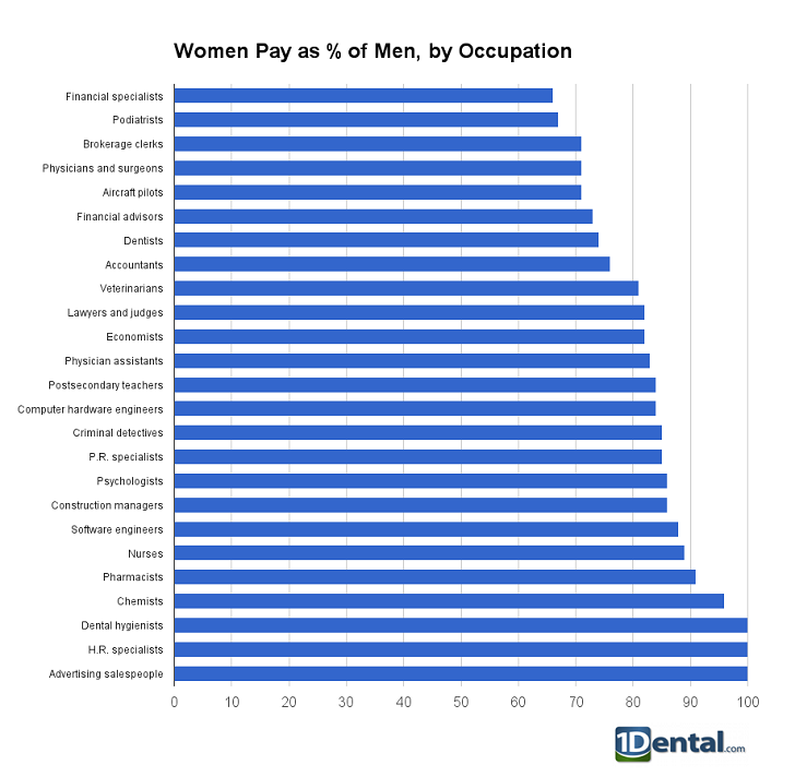 gender-pay-gap2