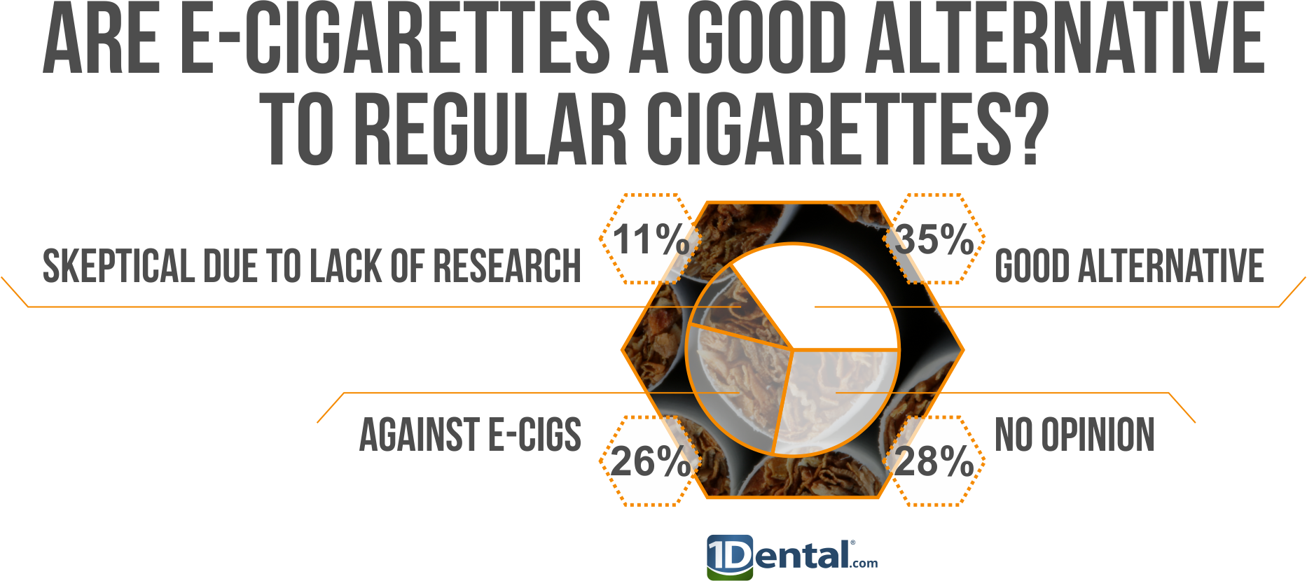 a personal opinion against smoking cigarettes Here's the current status of tobacco lawsuits against cigarette manufacturers grow your legal tobacco litigation: history & recent developments the tobacco companies failed to warn consumers of the risks of smoking cigarettes.