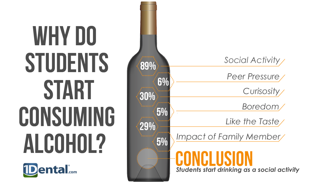 an evaluation of various alcohol drinks and their alcohol content Alcohol consumption can be measured by  what are the drinking habits in various  consuming alcoholic drinks for their pleasurable effects and.