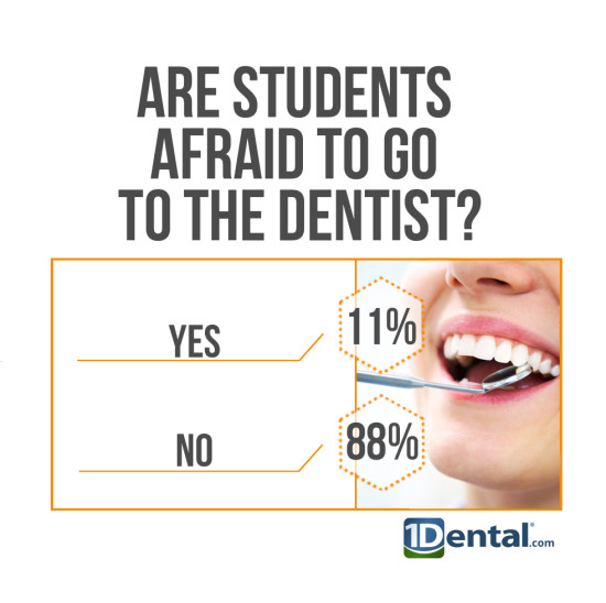afraid dentist_Option 1