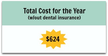 How Discount Dental Plans Work with Your Budget | 1Dental