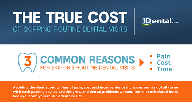 The True Cost of Skipping Routine Dental Visits Infographic Preview