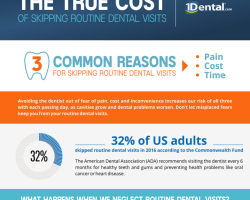 Routine Dental Visits Infographic Preview