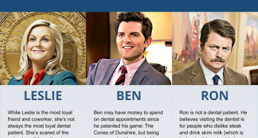 Infographic Preview: Which Parks and Rec Character Are You for Dental Visits?