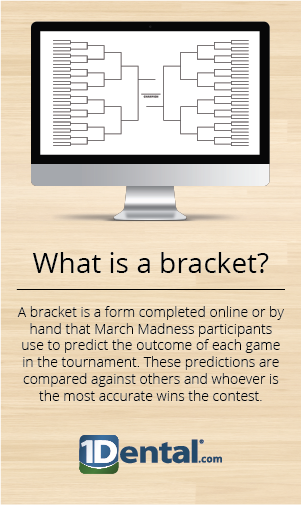 What is a March Madness Bracket